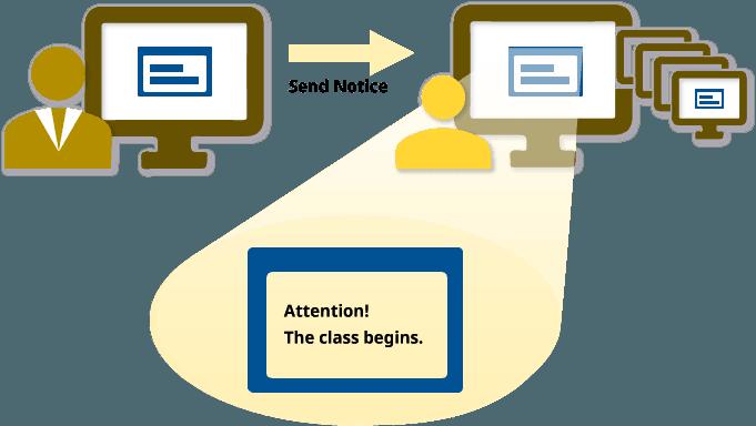 Enviar notificação e função Chamada