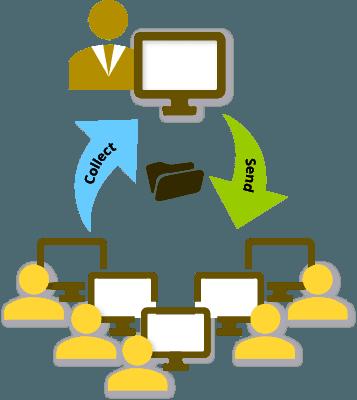Enviar e coletar tarefas
