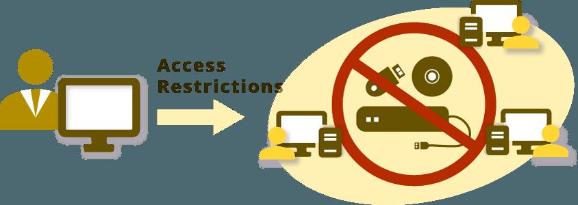 Restrições de acesso