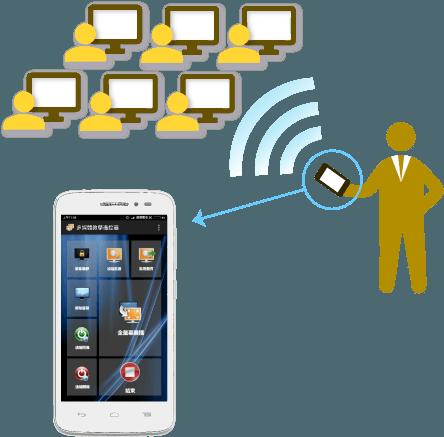 Controlador portátil (aplicativo móvel)