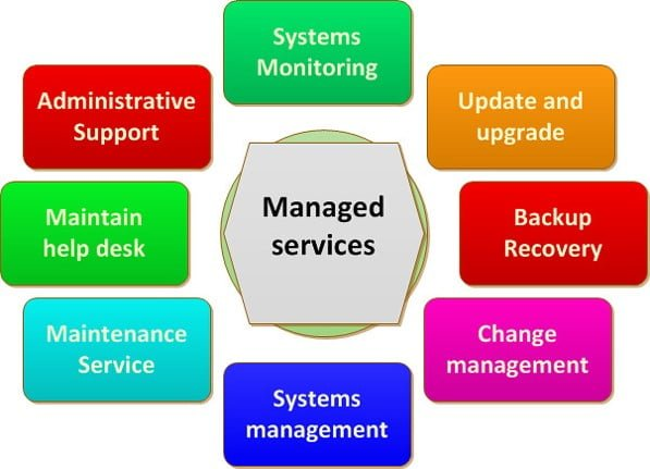 Phantosys Free Tier for MSP (Managed Service Provider)